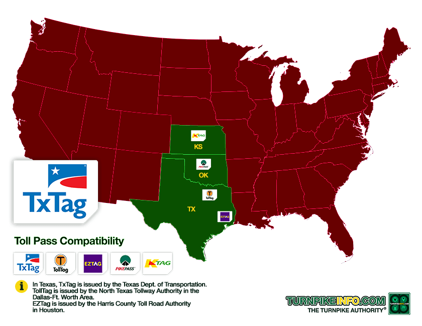 TxTag compatibility map