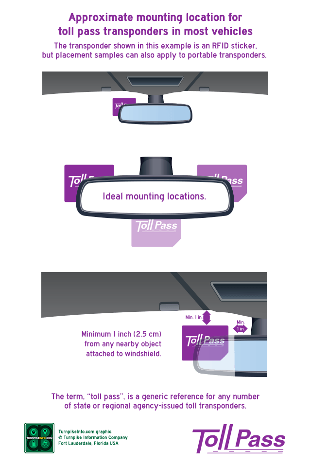 common toll pass transponder placements