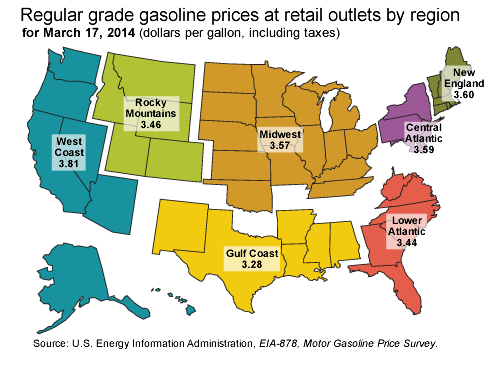 EIA graph of regional gas prices