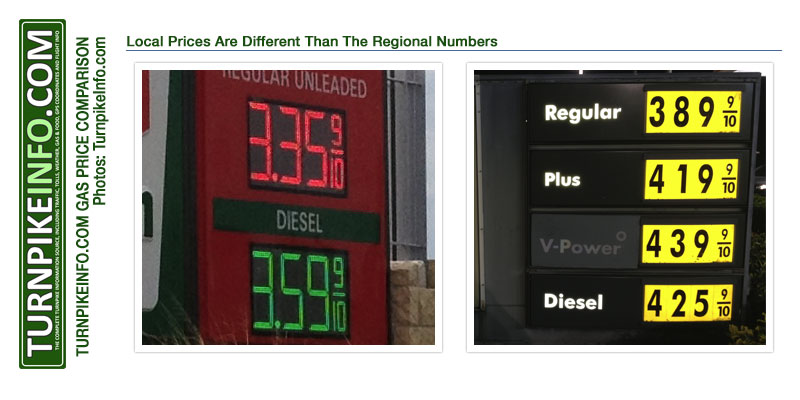 Local gas price comparisons