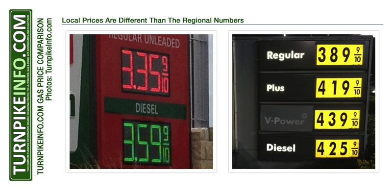 Local gas price comparisons