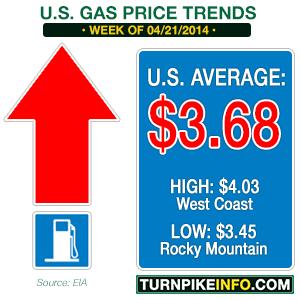 April 21, 2014 gas price trend