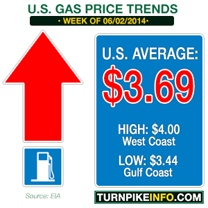 Weekly gas price trend for June 2, 2014