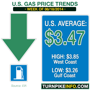 Gas price trend for August 18, 2014