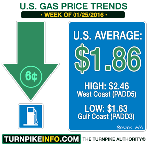 Gas price update for week of January 25, 2016