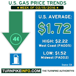 Gas price update for week of February 15, 2016