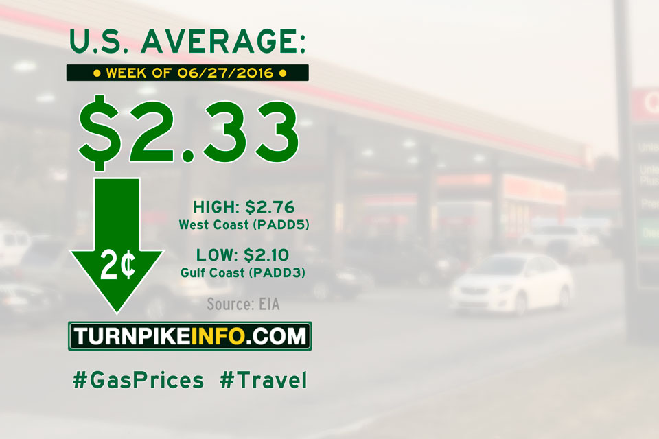 Gas price trend for week of June 27, 2016