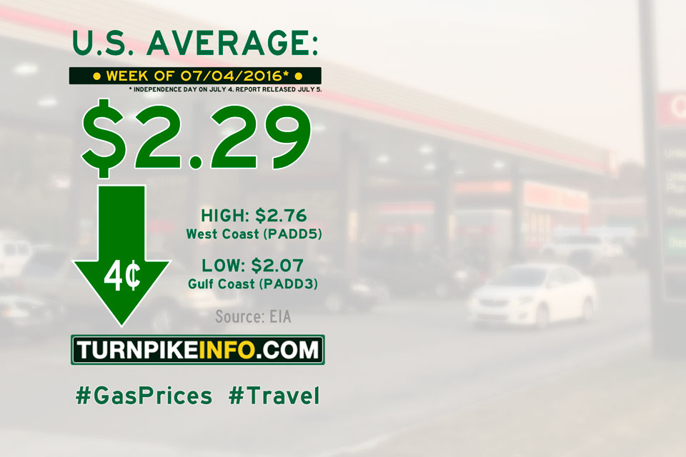 Gas price trend for week of July 4, 2016