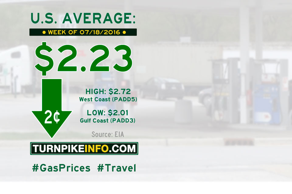 Gas price trend for week of July 18, 2016