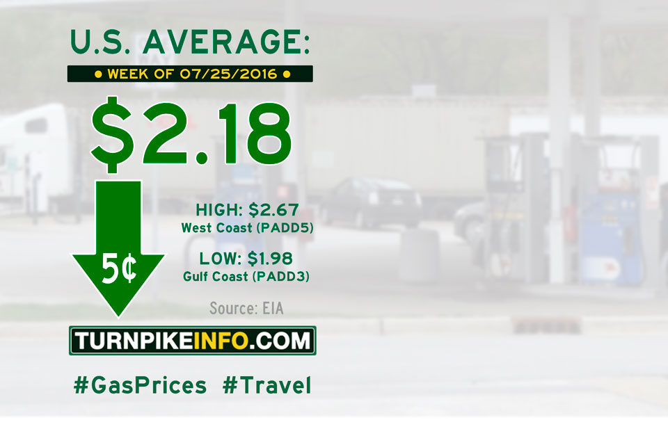 Gas price trend for week of July 25, 2016