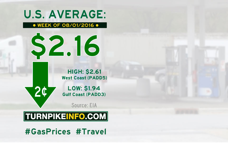 Gas price trend for week of August 1, 2016