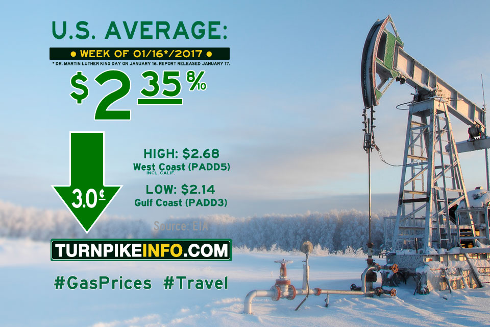 Gas price trend for week of January 16, 2017