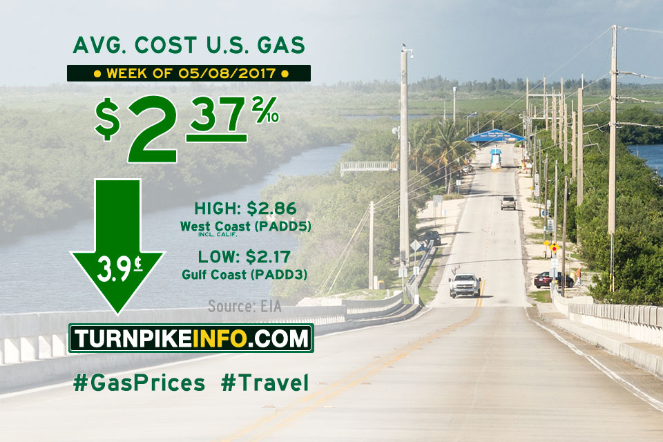 Gas price trend for week of May 8, 2017