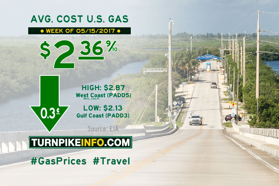 Gas price trend for week of May 15, 2017