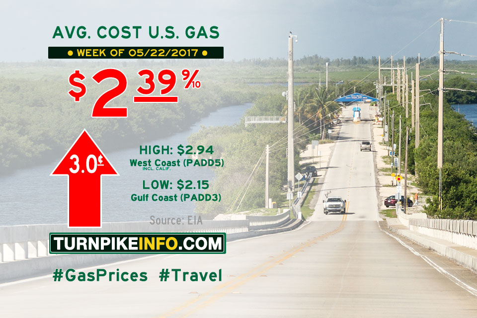 Gas price trend for week of May 22, 2017