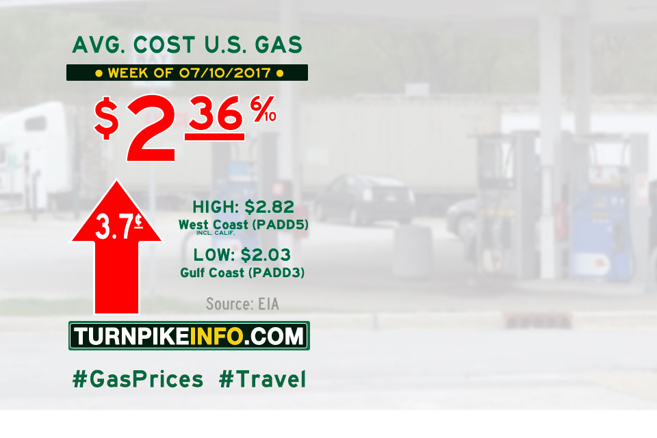 Gas price trend for week of July 10, 2017