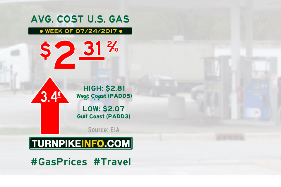 Gas price trend for week of July 24, 2017