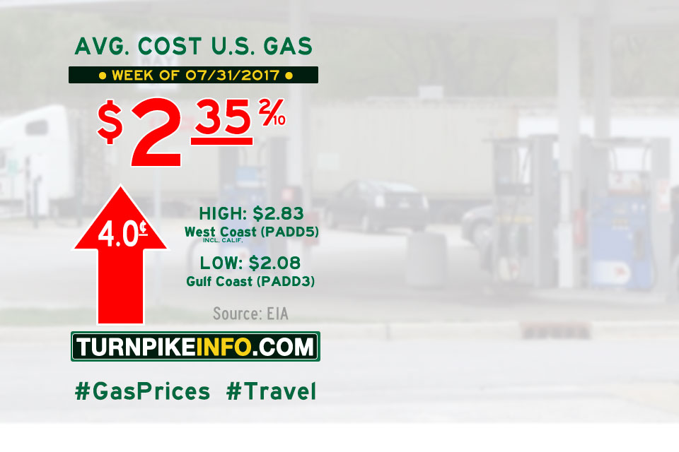 Gas price trend for week of July 31, 2017