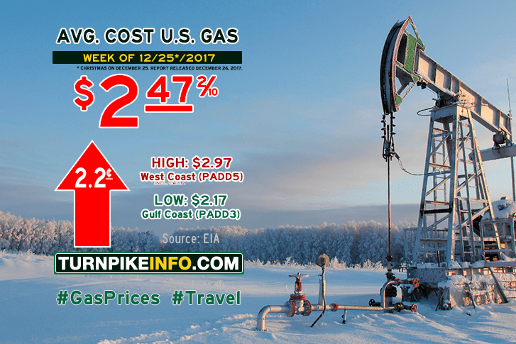 Gas price trend for week of December 25, 2017