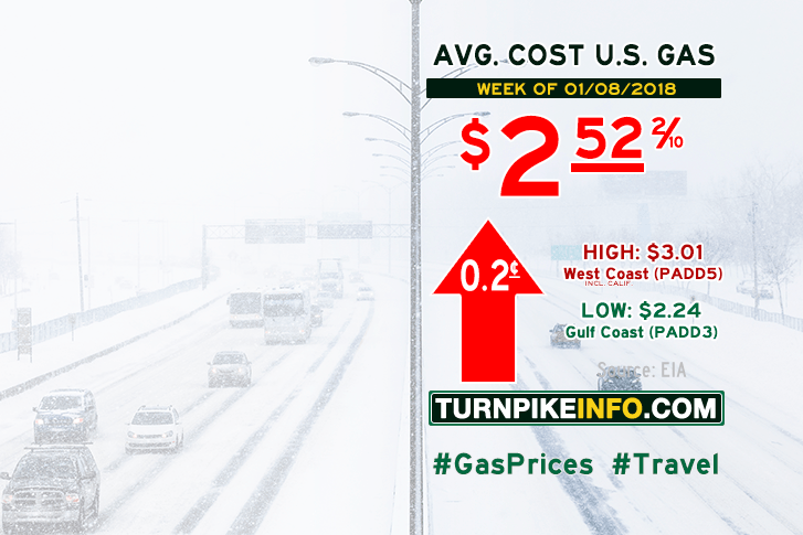Gas price trend for week of January 8, 2018