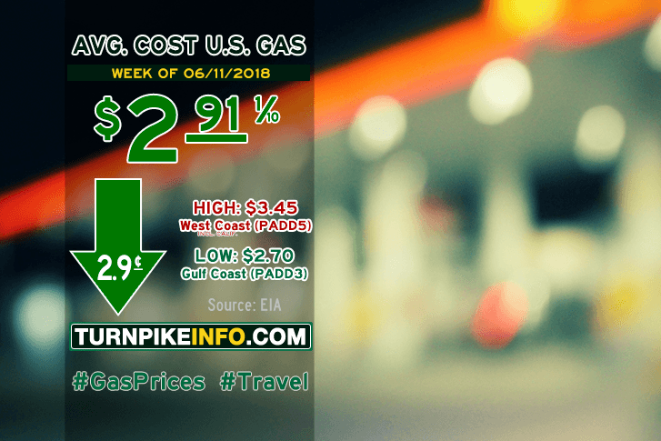 Gas price trend for week of June 11, 2018