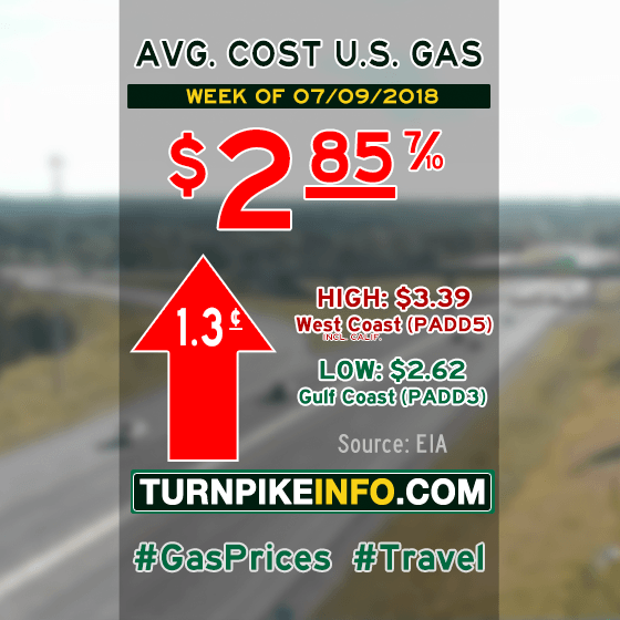 Gas price trend for week of July 9, 2018
