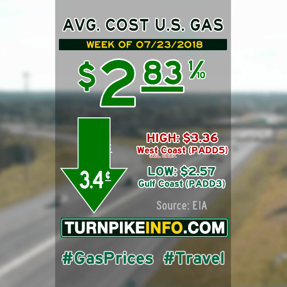 Gas price trend for July 23, 2018
