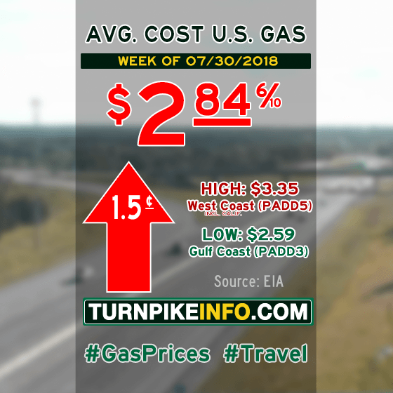 Gas price trend for week of July 30, 2018