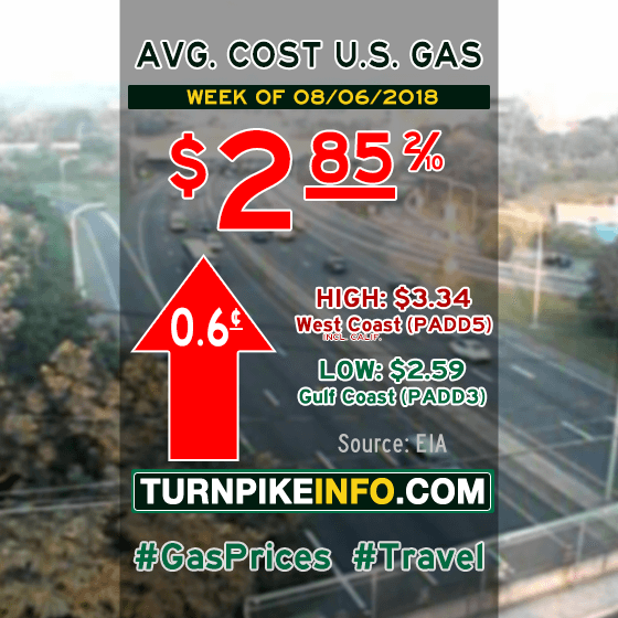 Gas price trend for week of August 6, 2018