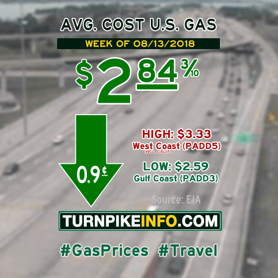 Gas price trend for week of August 13, 2018