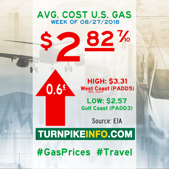 Gas price trend for week of August 27, 2018