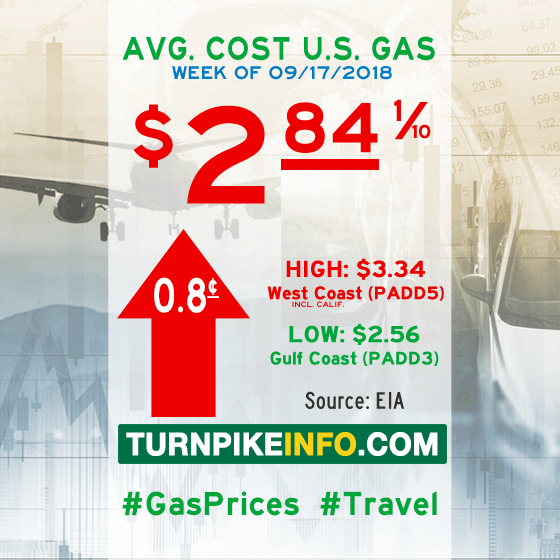 Gas price trend for week of September 17, 2018